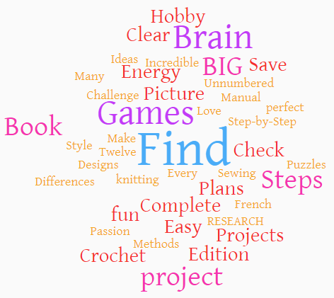 how to find a hobby word cloud
