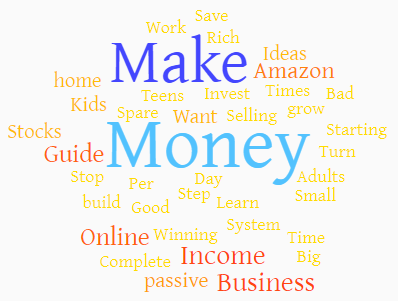 how to make money word cloud