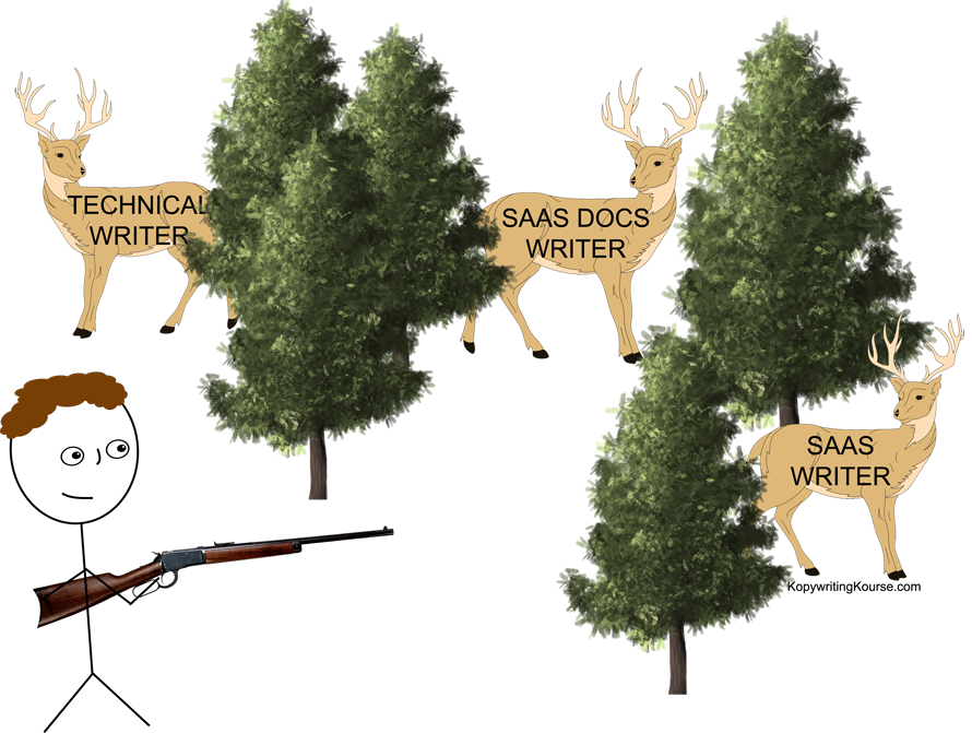 hunting writer deer