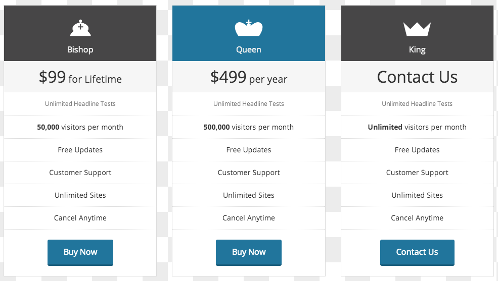 Saas pricing model template image collections template for Saas pricing model template