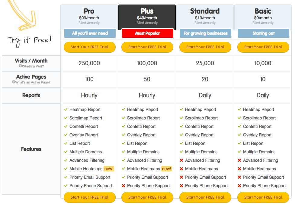 Three Tier Pricing Strategy: How It Works (with Template ...