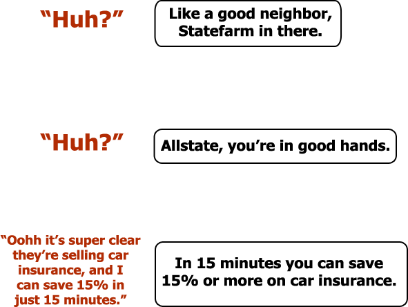 Insurance Tagline Examples