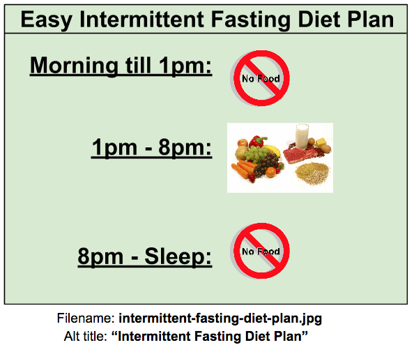 james-clear-example-diet