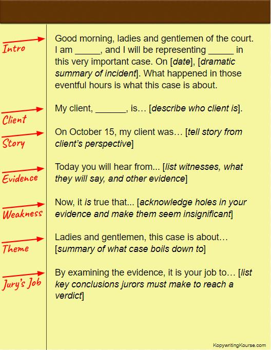 jury's job opening statement