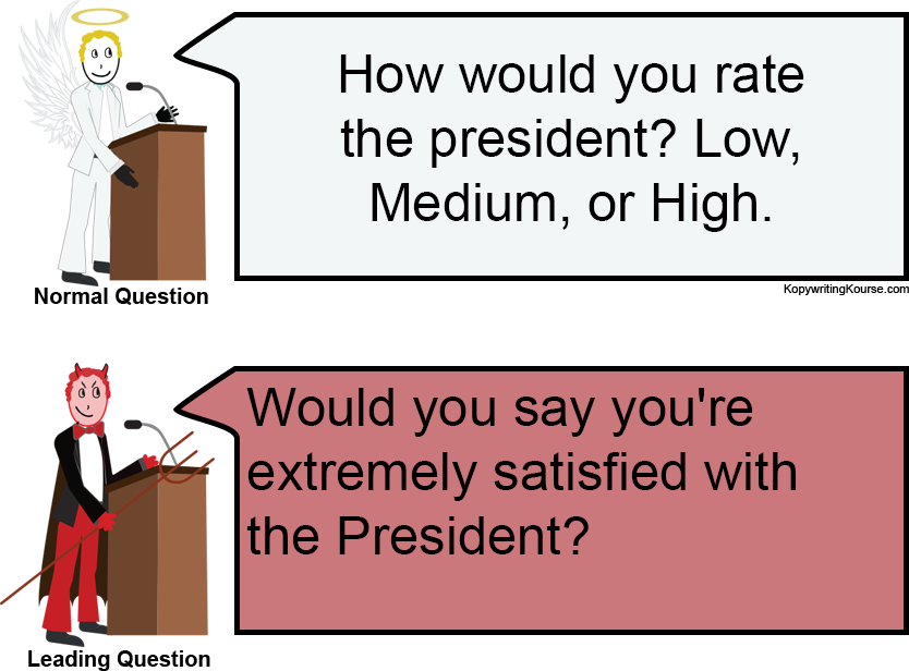 Leading question president survey