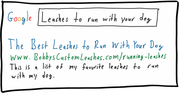 leashes-example-result