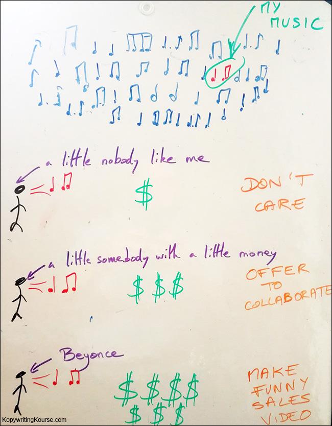 madlassmusic-chart