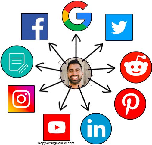 neville head social media