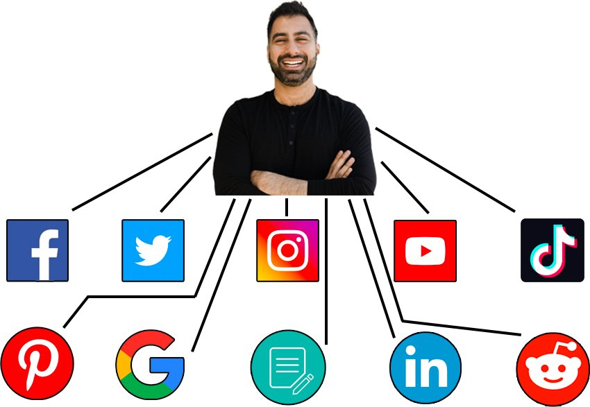 nev's social media content