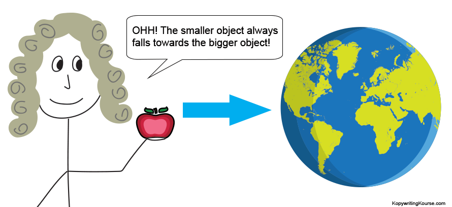 Newton Apple Falling To Earth Example