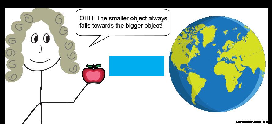 Newton Apple Falling To Earth Example