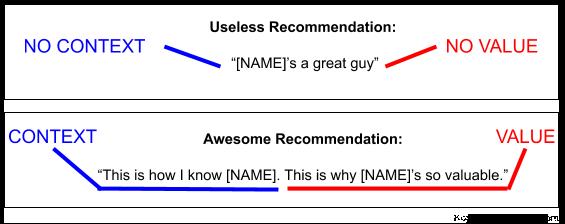 no context no value vs context value recommendation