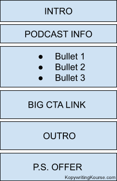 podcasting email template