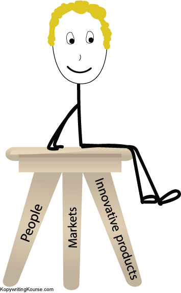 Product Market Fit Stool