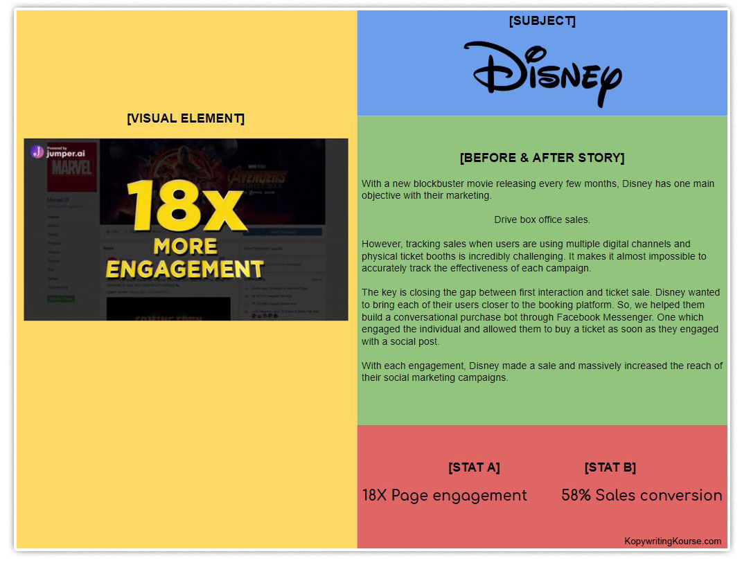 quick hit case study template