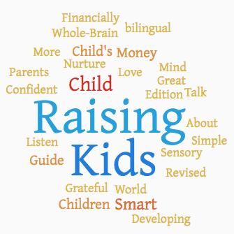 raising-kids-word-cloud