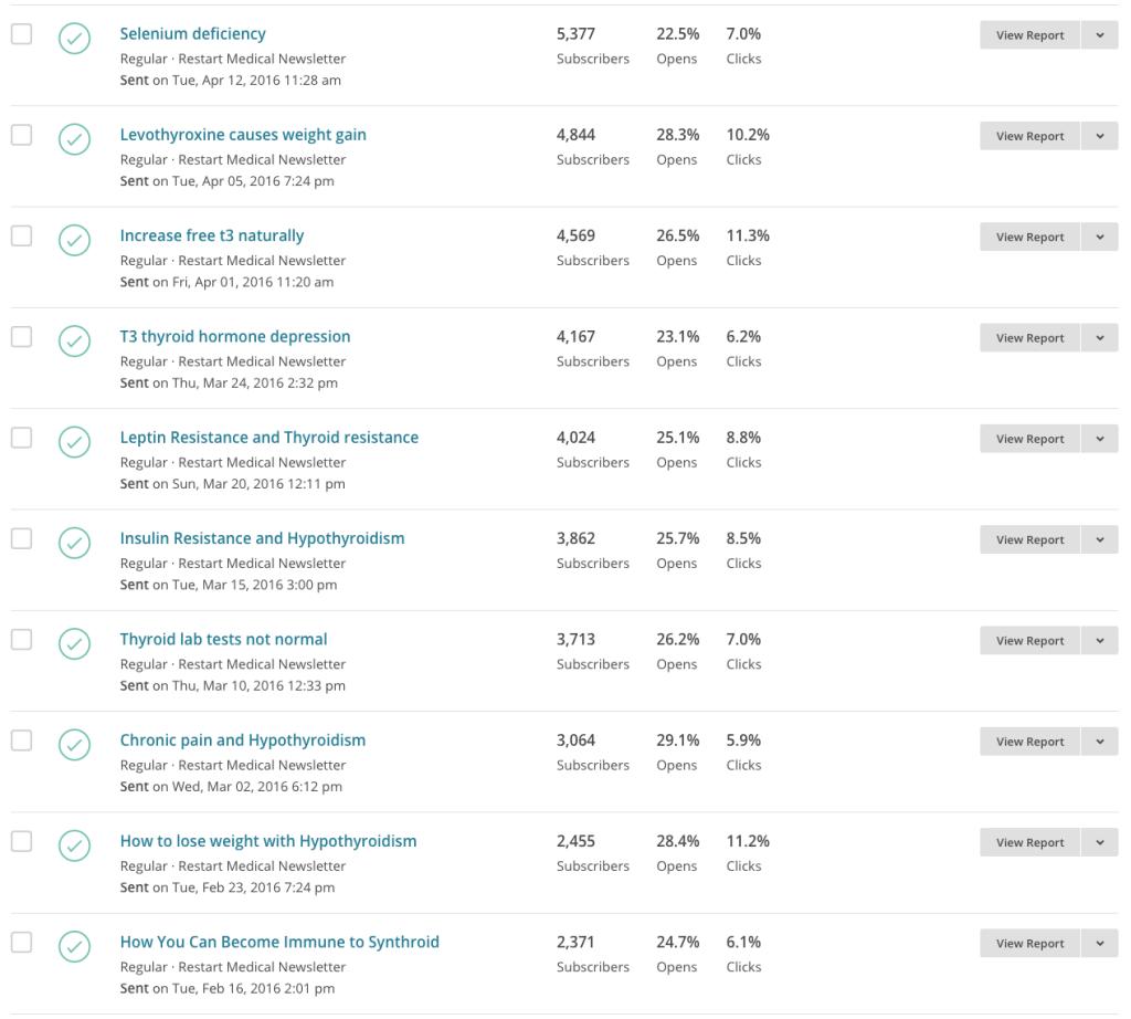 restart-med-open-rates-screenshot