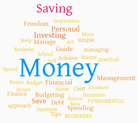saving money word cloud