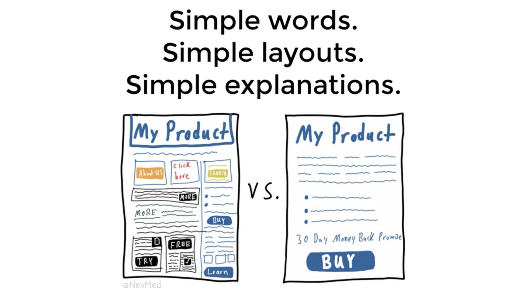 simple ad