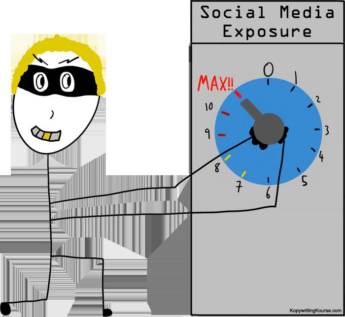 Social Media Exposure