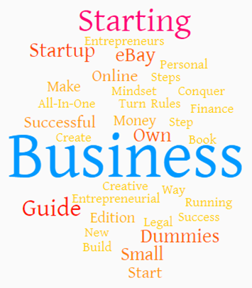 starting a business word cloud