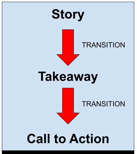 story takeaway CTA