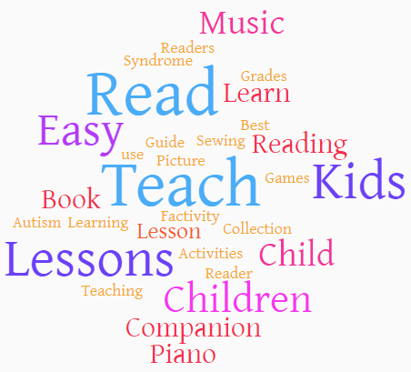 Book title generator make hundreds of book titles with one click teach kids how to read word cloud fandeluxe Images