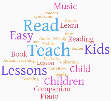 teach kids how to read word cloud