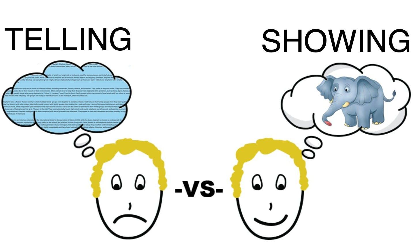 telling vs showing