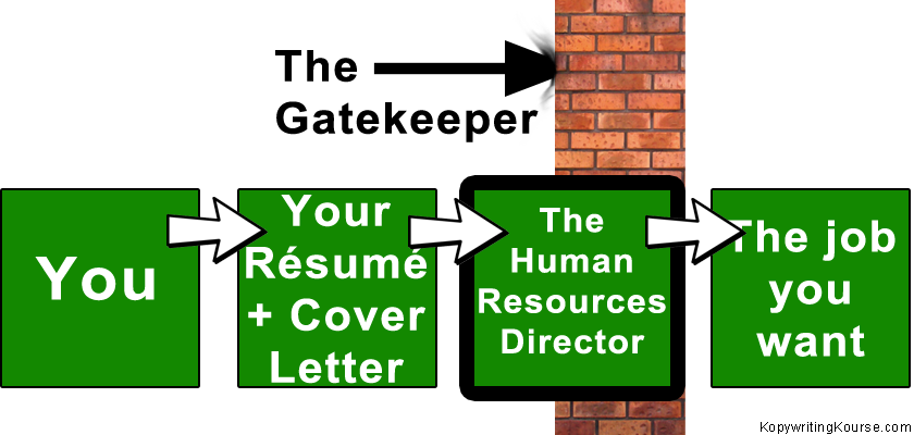 The human resources director gatekeeper of jobs