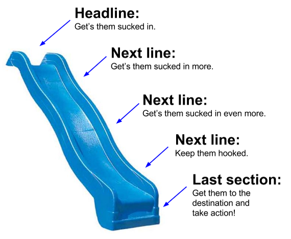 The slipper slope of copywriting headlines