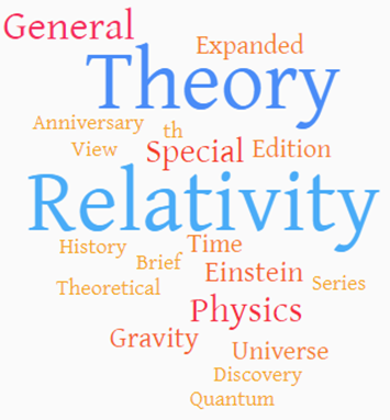 the theory of relativity word cloud