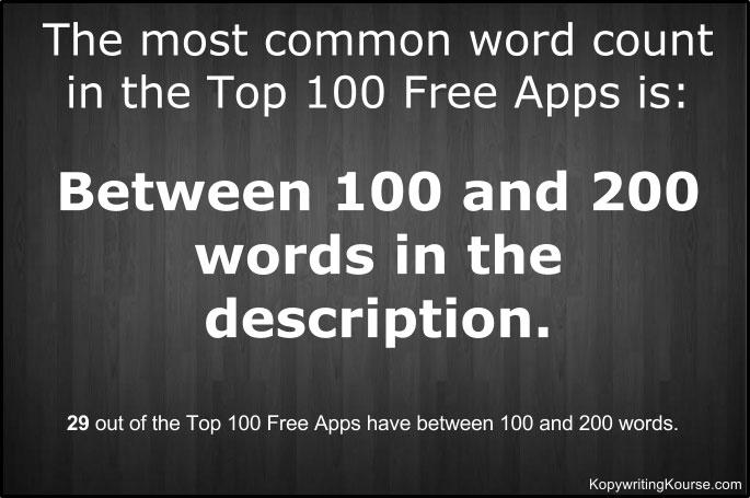 Top 100 Free Apps Description Word Count