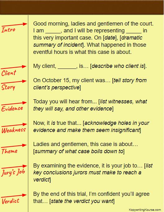 verdict-opening statement