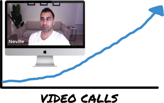 video call increase