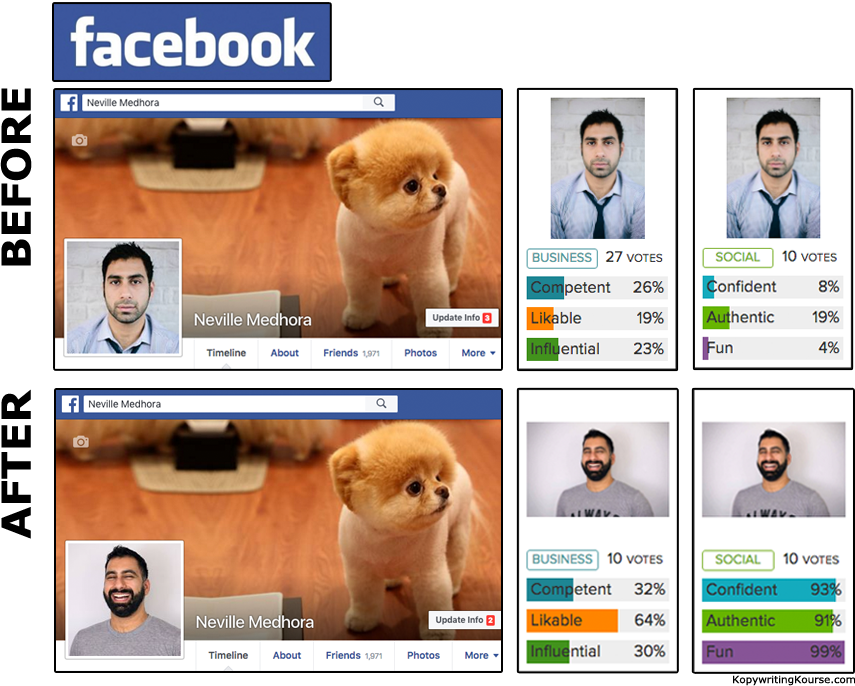 Which Facebook Profile Picture Should I Choose