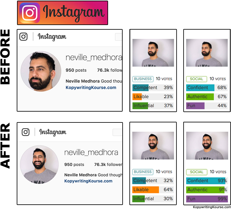 Which Instagram Profile Picture To Choose