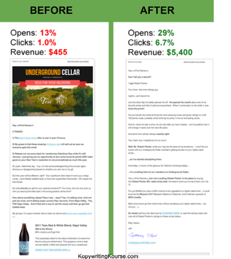 wine sales email before and after